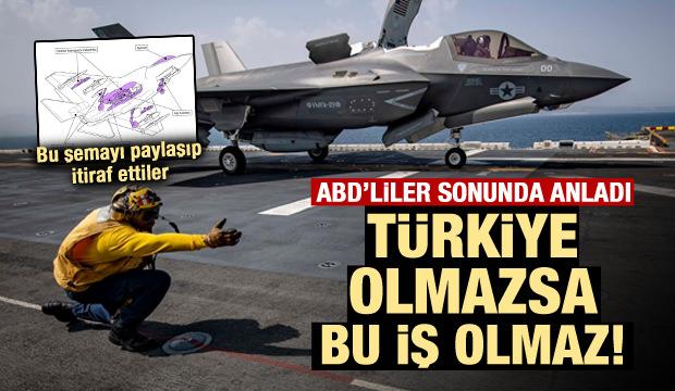 ABD'liler anladı: Türkiye olmazsa bu iş olmaz