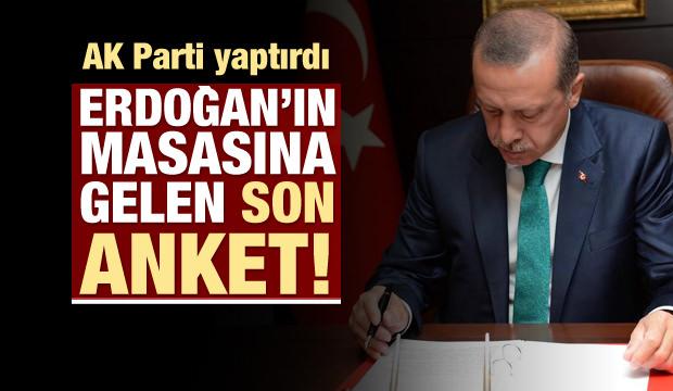 AK Parti, yaptırdığı son seçim anketini açıkladı