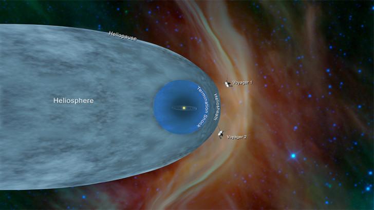 NASA'nın İnsansız Uzay Aracı Voyager 2, 41 Yıl Sonra Yıldızlararası Bölgeye Ulaştı