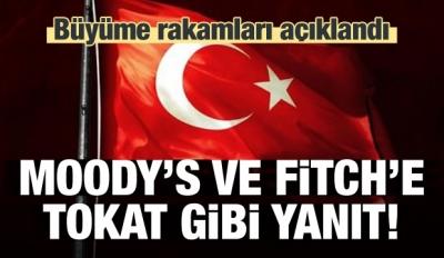 2018 Yılı Büyüme Rakamları Açıklandı! Türkiye Destan Yazıyor...