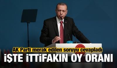 AK Parti ittifakın oy oranını açıkladı