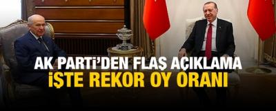 AK Parti ittifakın oy oranını açıkladı!