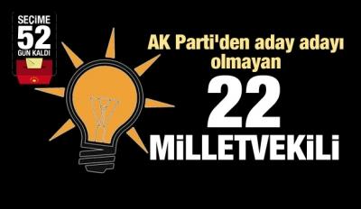 İşte AK Parti'den aday adayı olmayan 22 milletvekili