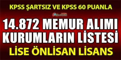 Kamu Kurumları 14 Bin 872 Kamu Personel Alımı Yapıyor! KPSS'siz/KPSS'li Kurum Listesi