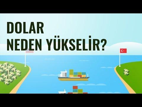 ABD Türkiye'ye Yaptırım Uygularsa Ne Olur? Dolar Neden Yükseliyor?